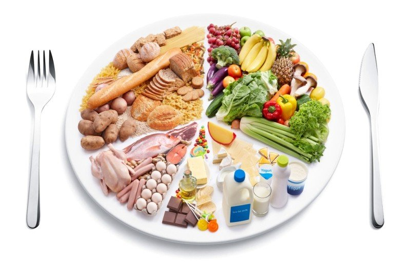 Сбалансированное питание на тарелке