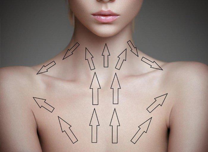 Линии, по которым нужно делать массаж декольте и шеи
