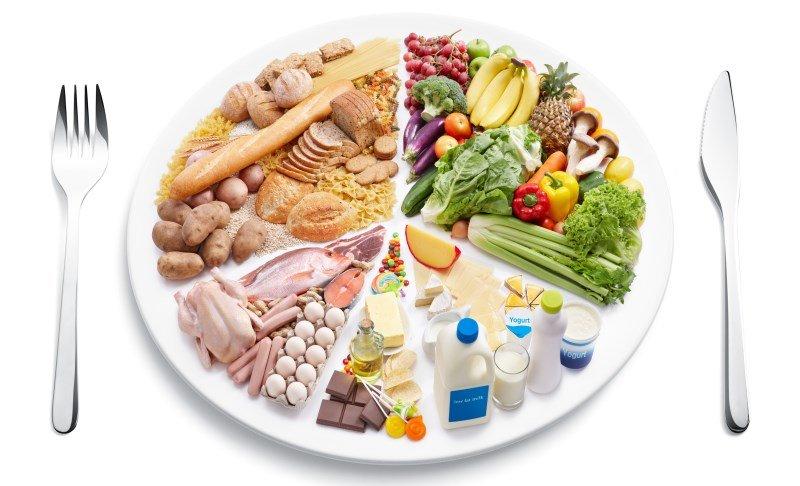 Соотношение продуктов в сбалансированном питании