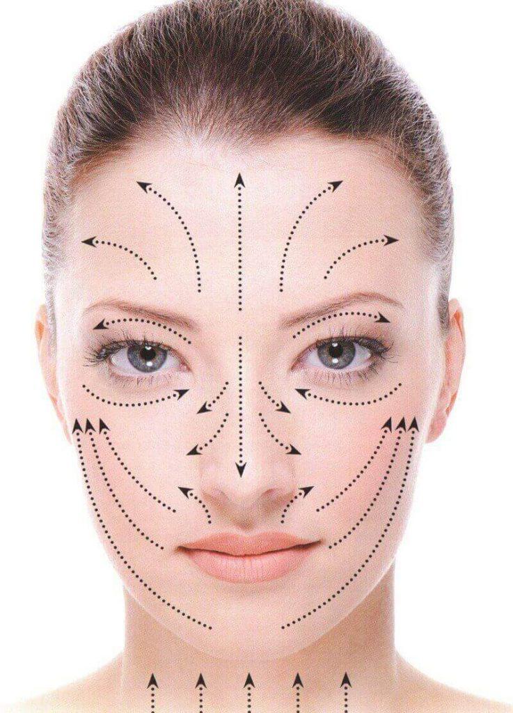 Схема нанесения маски