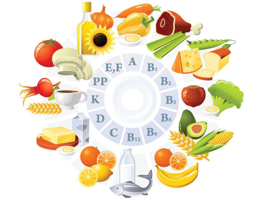 Какие пить витамины от прыщей на лице?