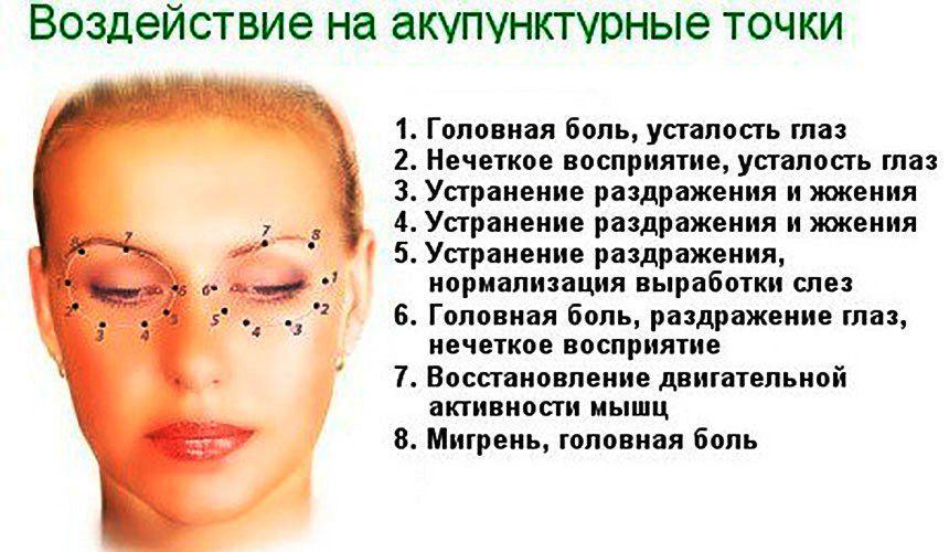 Активные точки вокруг глаз