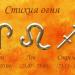 Худеем по гороскопу. знаки зодиака и продукты питания